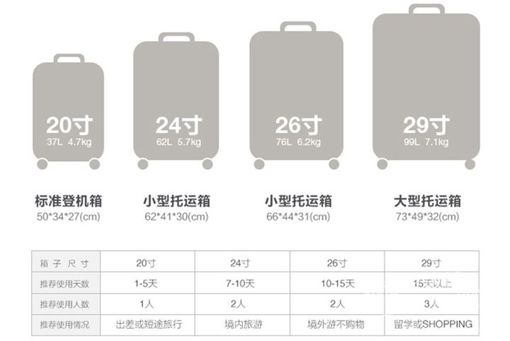 20150128-baggage-allowance04